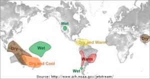 El Nino Summer Pattern